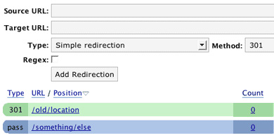 Wordpress redirection